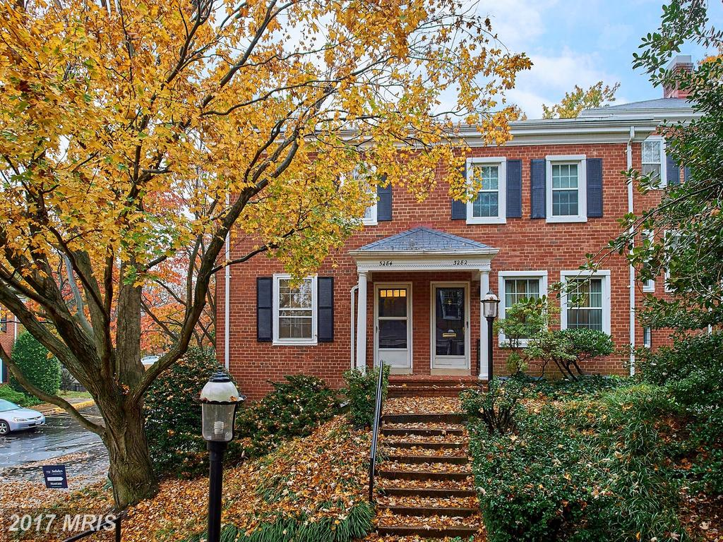 Real Estate In  District In Arlington County thumbnail